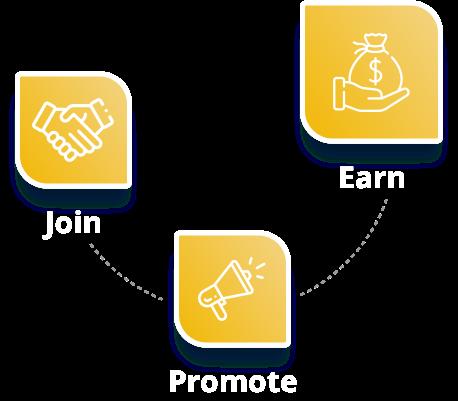 rejoindre gagner promouvoir l'affiliation au jeu de code